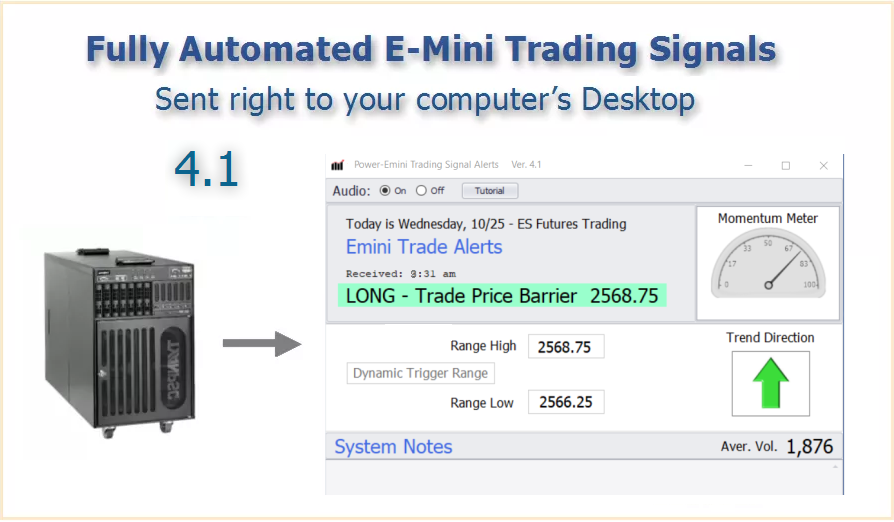Emini automated trading systems